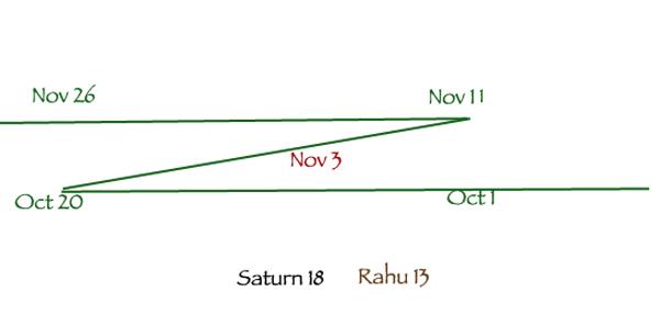 November_2013